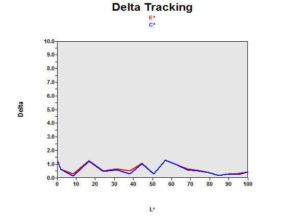 delta_tosh.jpg