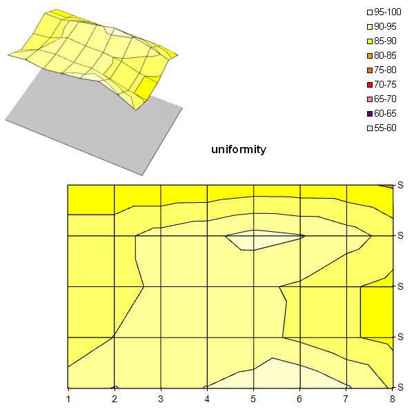 unif_ES8000.jpg