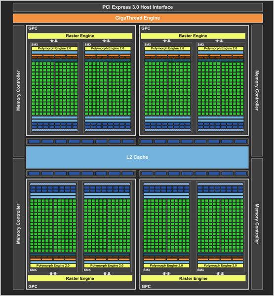GeForce_GTX_680_Block_Diagr.jpg