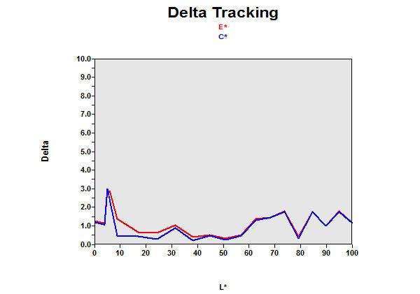 delta_TXP50ST50.jpg