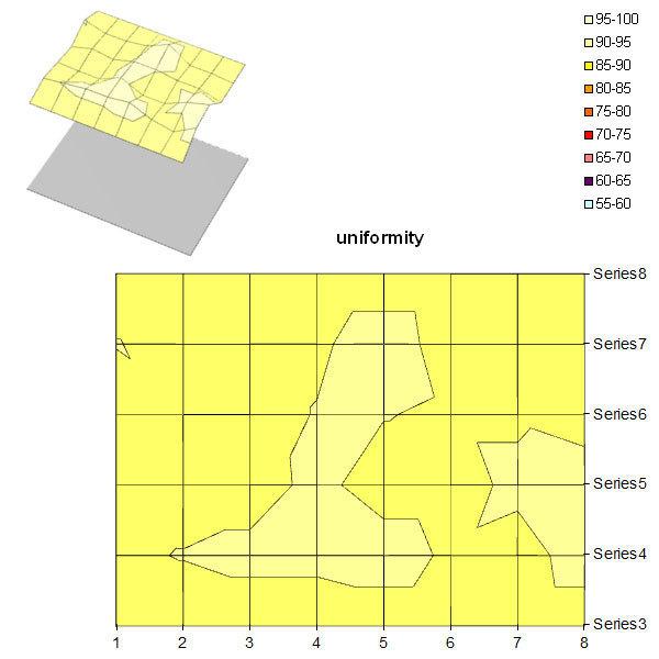 unif_ST50.jpg