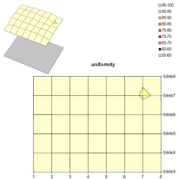 unif_vT50.jpg