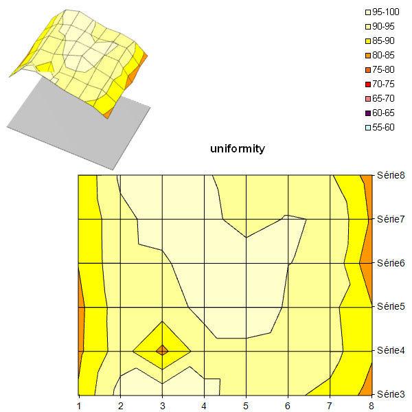 unif_S24B750.jpg