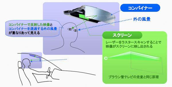 Cyber-Navis-AVIC-VH99HUD-02.jpg