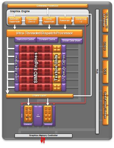 GPUdiagram.jpg