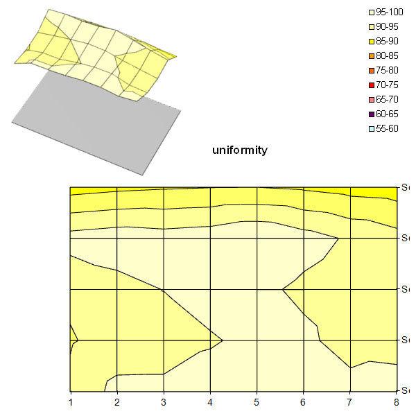 unif_ES7000.jpg