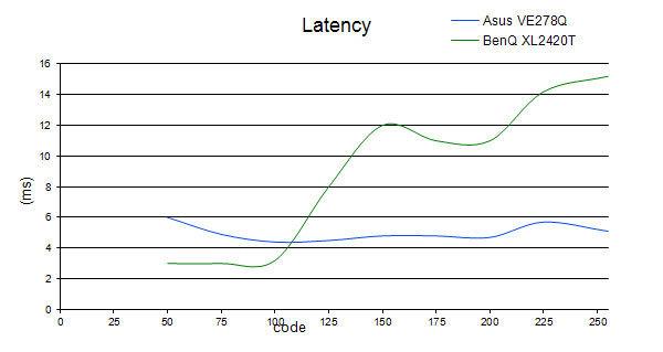 latency_benq_xl2420t.jpg