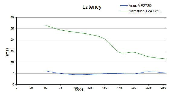 latency_T24.jpg