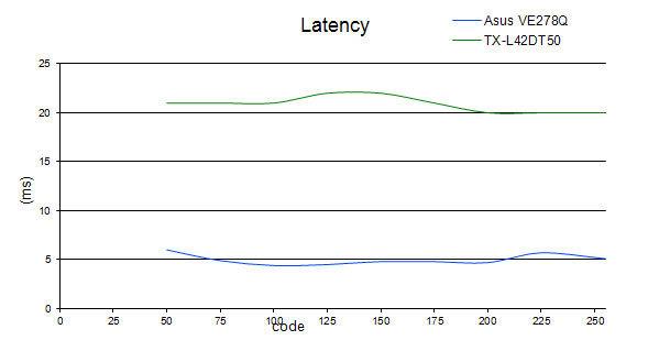 latency_tx42.jpg