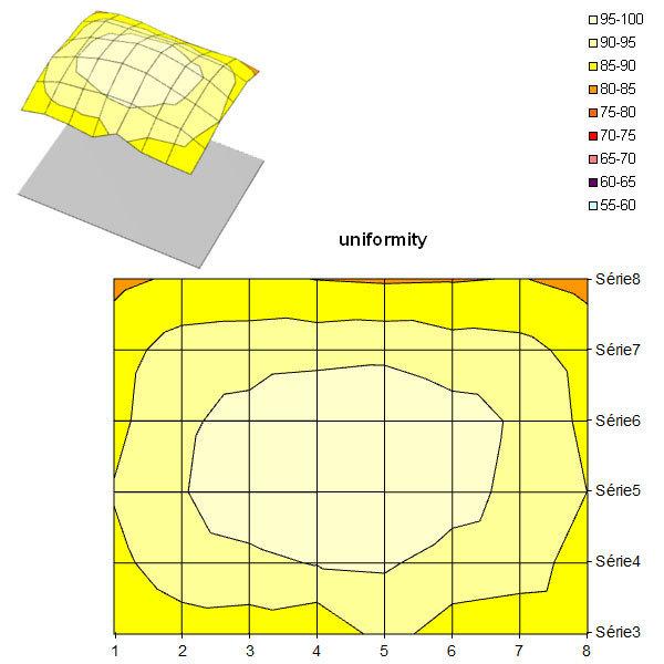 unif_TX42.jpg