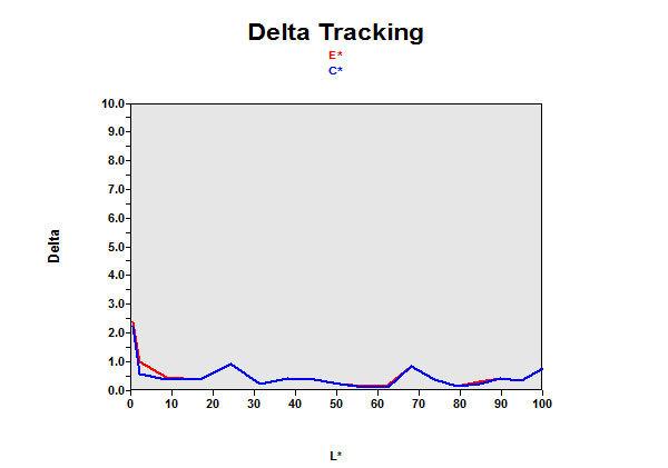 delta_samsung.jpg