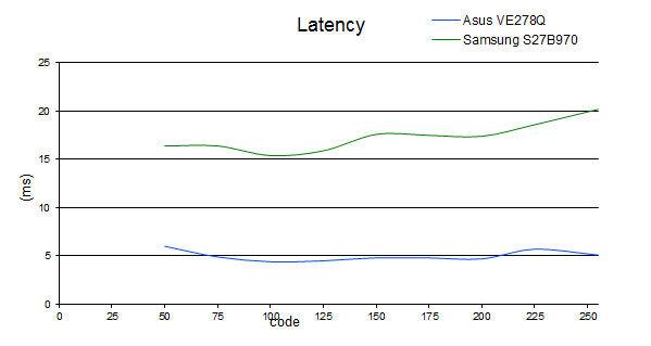 latency_S27B970.jpg