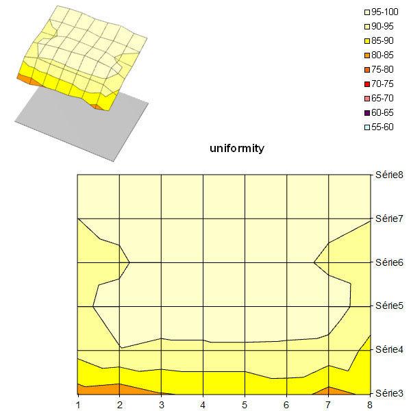 unif_S27B970.jpg