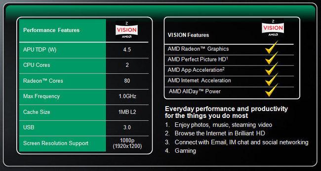 AMD_Z-60.jpg