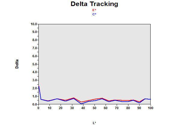 delta_benq_xl2410T.jpg