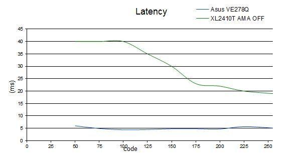 latency_XL2410T.jpg
