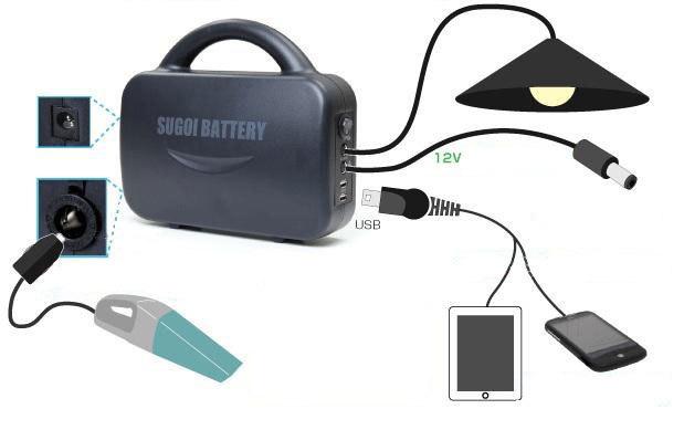Sugoi-Battery-03.jpg