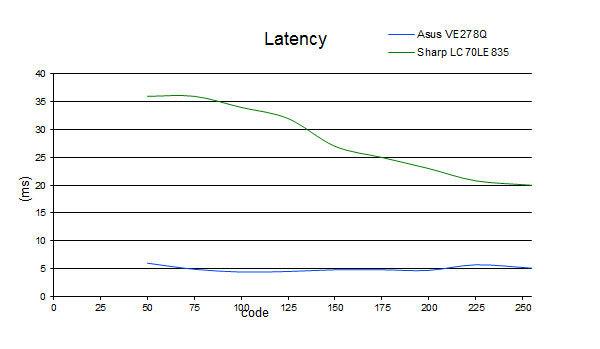 latency_sharp.jpg