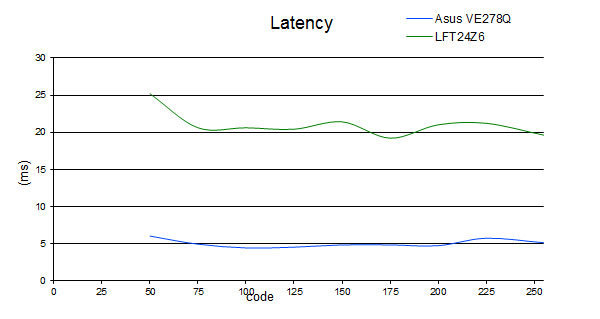latency_LTF24Z6.jpg