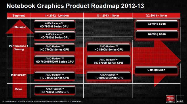 HD8000M_roadmap.jpg