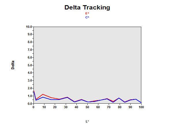 delta_Lenco_DVL2483_LTF24Z6.jpg