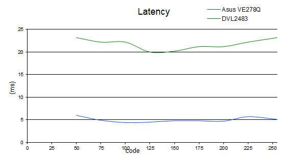 latency_DVL2483.jpg