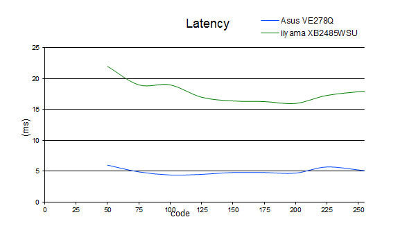 latency_iiyama.jpg