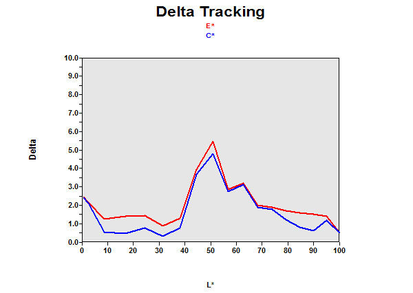 delta_sony_KDL32EX320.jpg