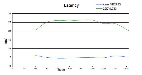 latency_22DV733.jpg