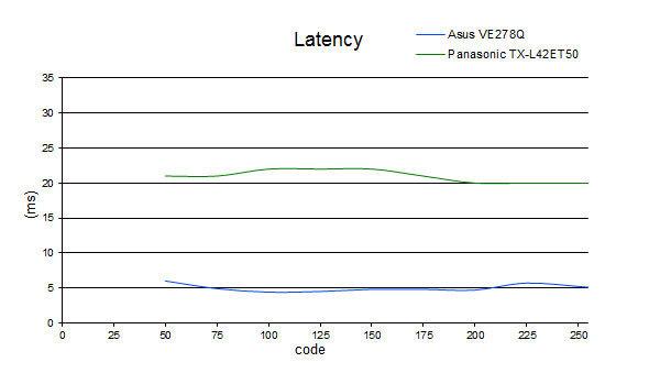 latency_panasonic_tx42L.jpg