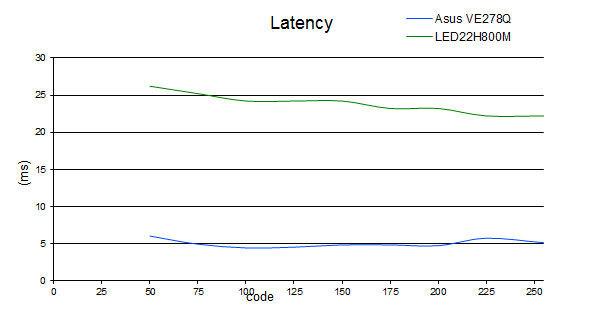 latency_katana.jpg
