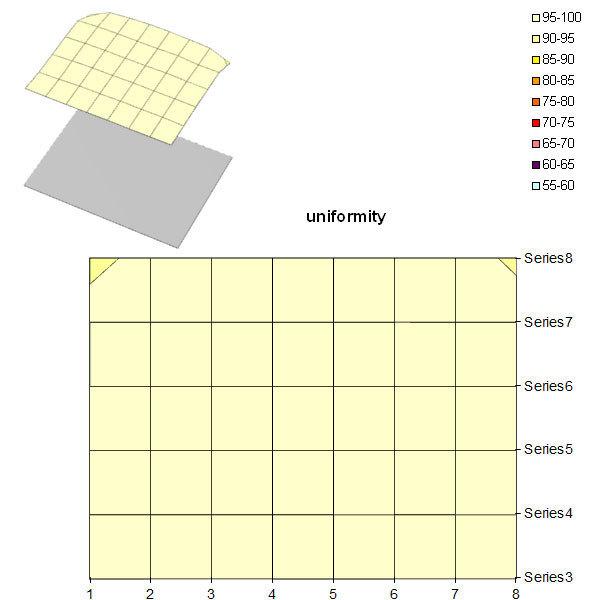 unif_acer.jpg