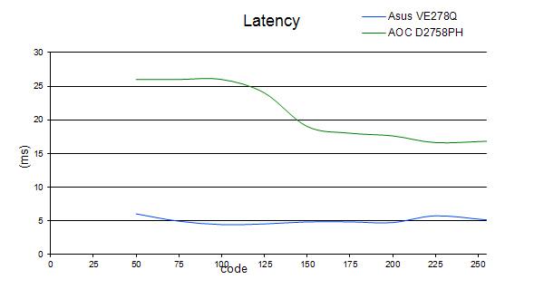 latency_aoc.jpg
