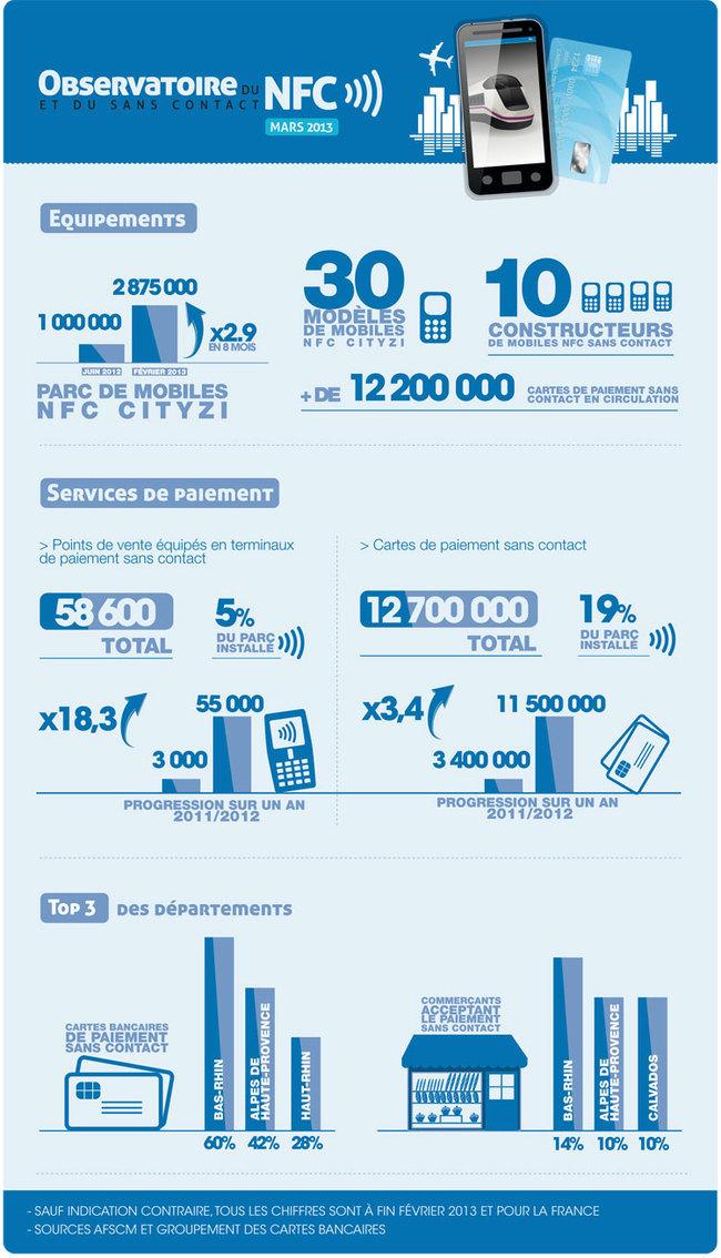 statistiques_NFC.jpg