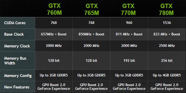 GeForce_GTX_7xxM.jpg