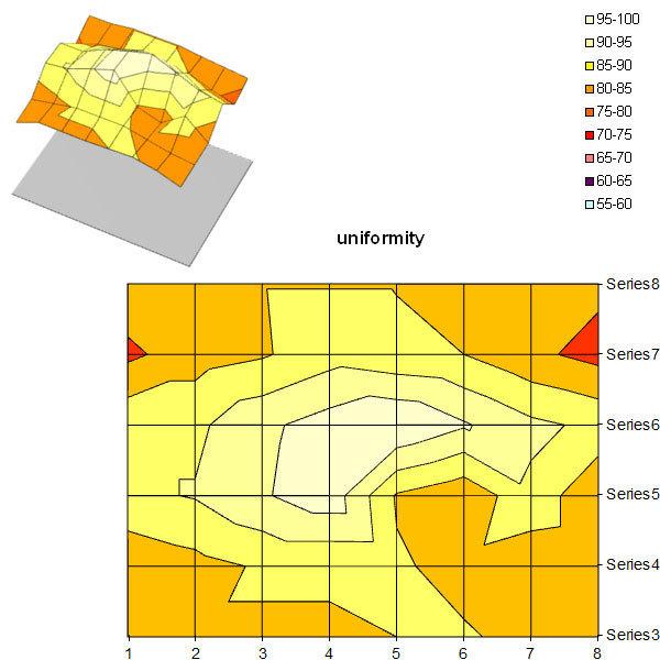 u_EF7000_final.jpg