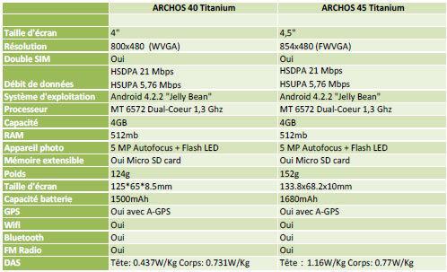 Archos_tablo-01.jpg