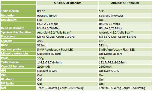 Archos_tablo-02.jpg