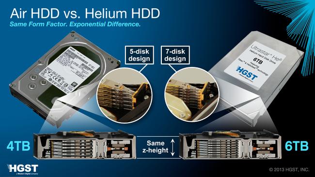 HGST_AirVsHeliumHDD_300dpi.jpg