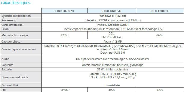 Asus_T100_tablo.jpg