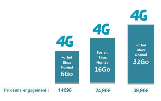 Bouygues_Telecom.jpg