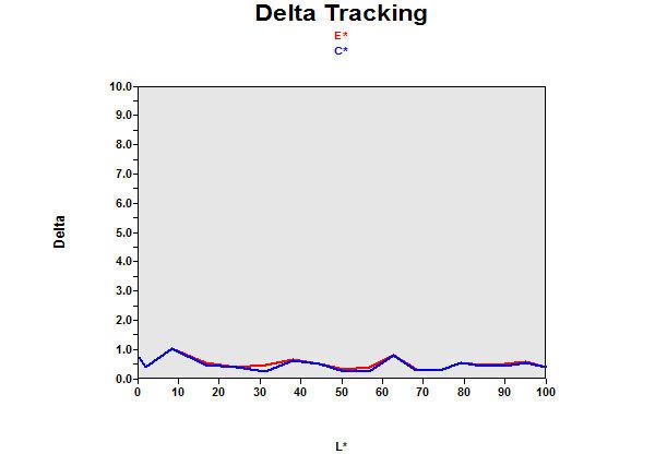 delta_D7000.jpg