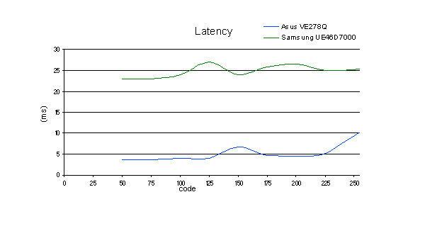 latency_D7000.jpg