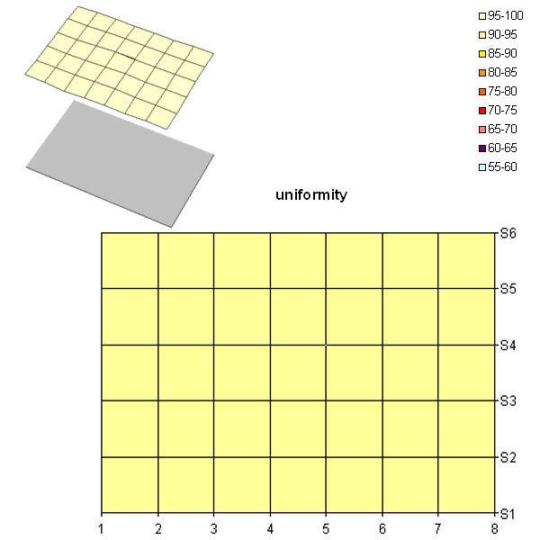 unif_D7000.jpg