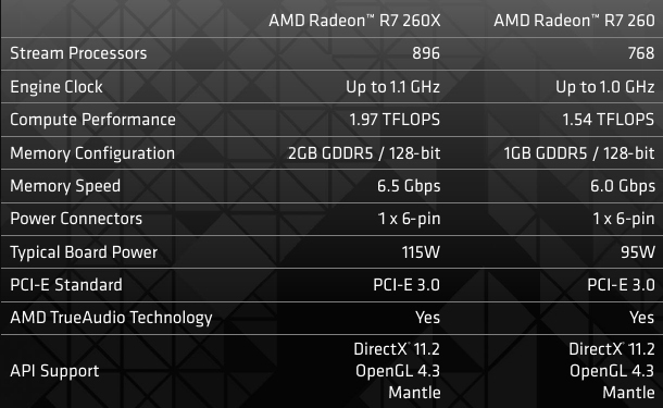 Radeon_R7_260-02.jpg
