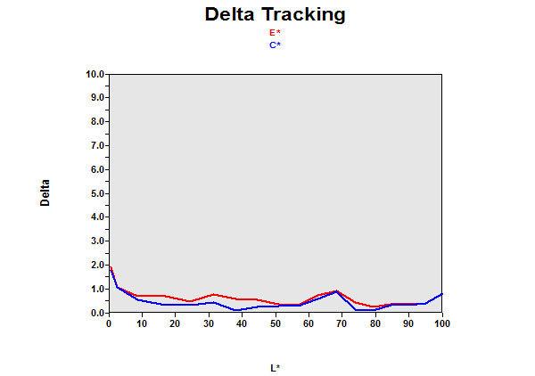 delta_ML248.jpg