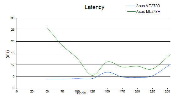 latency_ML248.jpg