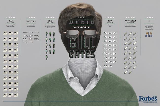 Bill_Gates.jpg