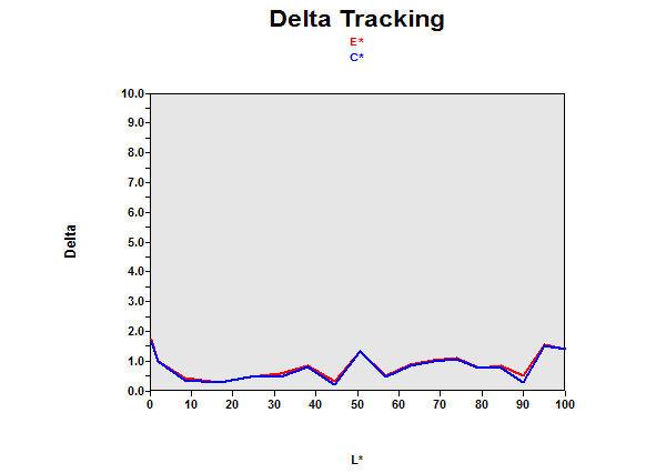 delta_42PFL4706.jpg