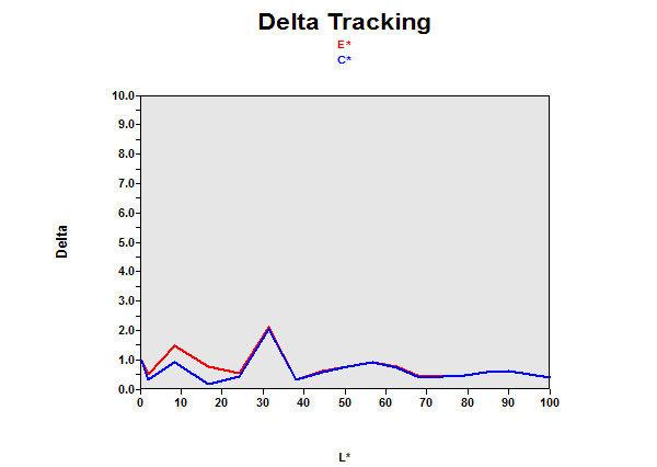 delta_32LW4500.jpg